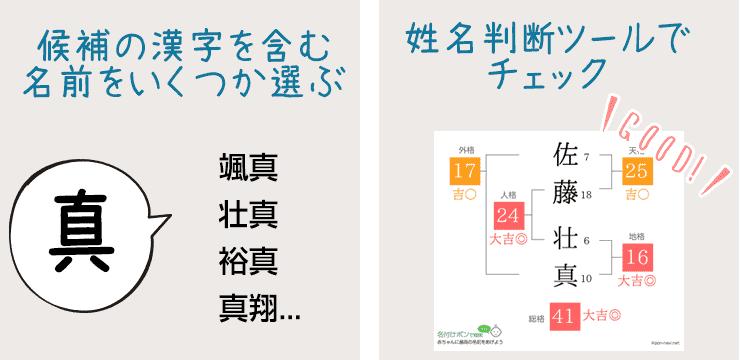 漢字 名前 画数